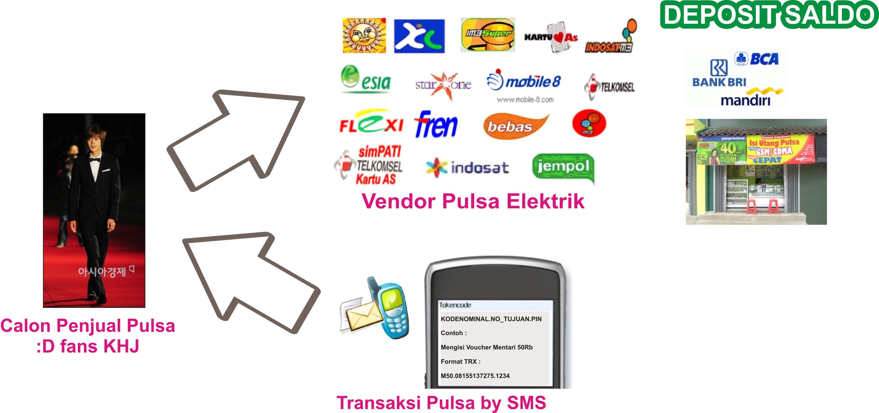 Image Result For Agen Pulsa Elektrik Termurah Bekasi